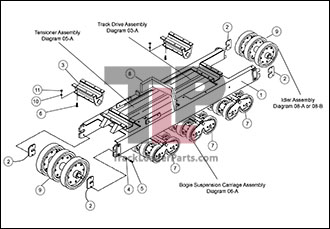 Wiring Diagram For Caterpillar 277b